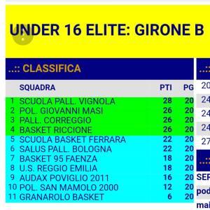 2018_03_27_U16_classifica_finale_girone